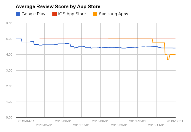 hz_review-average