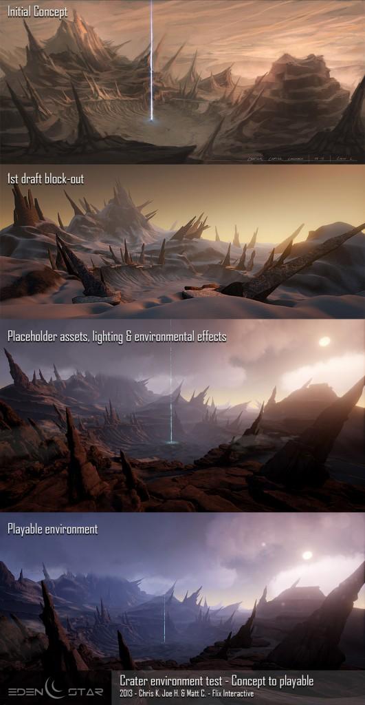 _CraterEvolution
