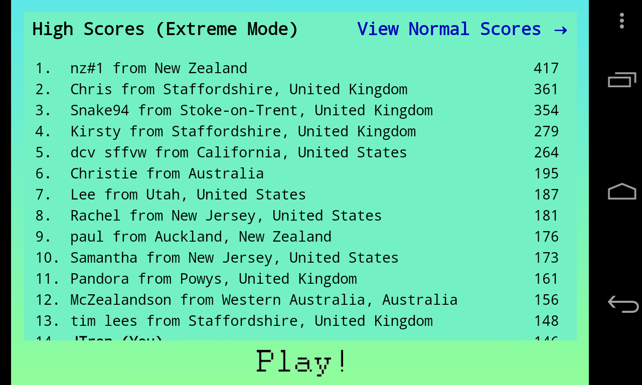Extreme Mode Wild Kiwi High Scores screenshot