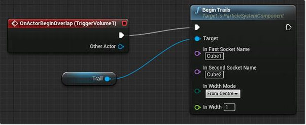 Blueprints Control of Anim Trails
