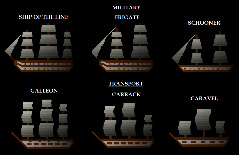 URR ships