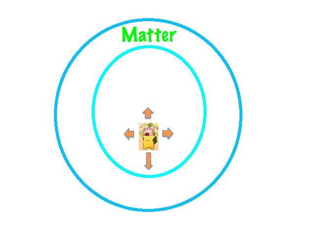 justin's gravity diagram final