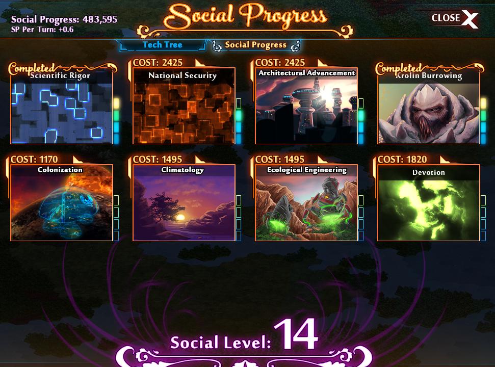 SocialProgressLevel14