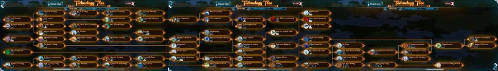 TechTreeFirst74StichedTogetherScreens