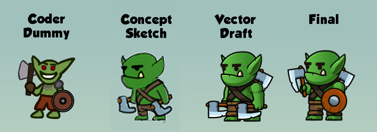 Goblin from coder art to final quality