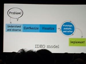 IDEO's Model