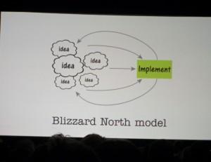 Blizzard North Model