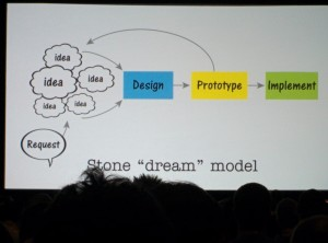 Stone's Dream Model