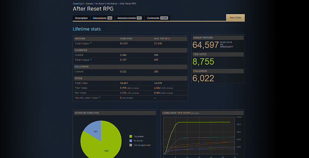 how to add hard copy games to steam