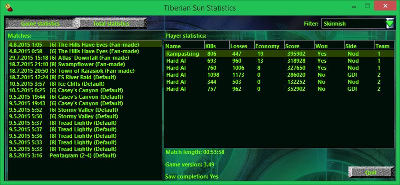 Tiberian Sun Statistics Window