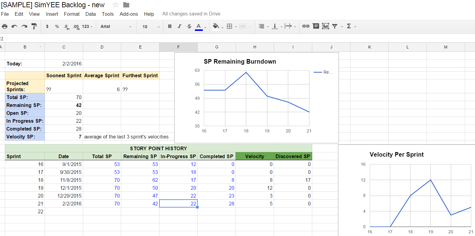New SimYEE Backlog's Graphs