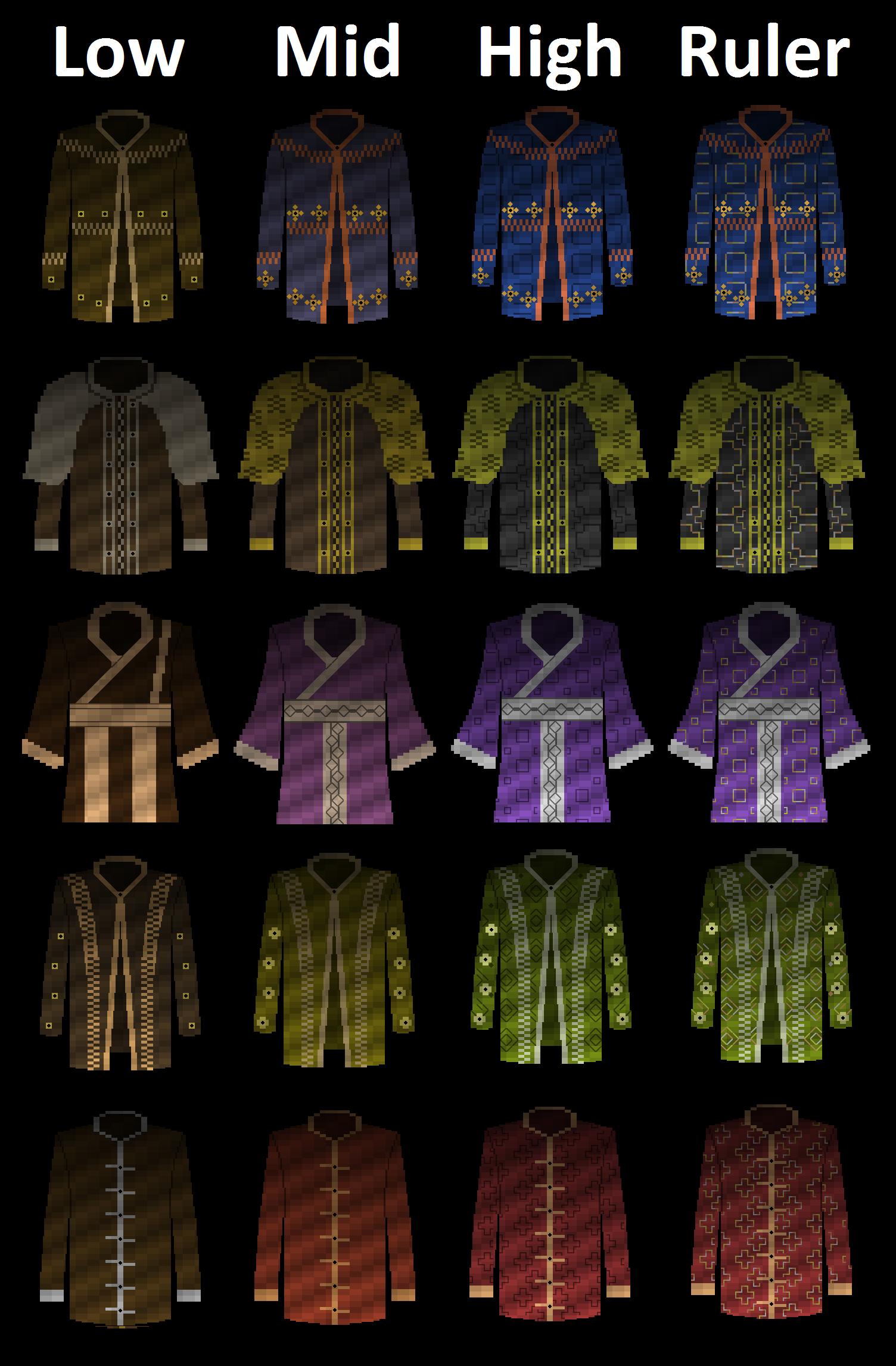 Clothingranks
