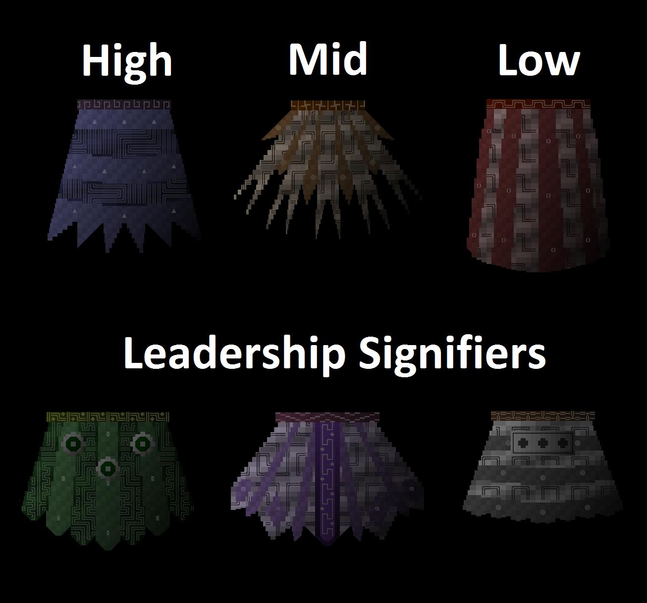 Tribal lowers