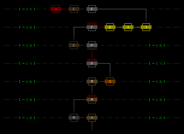 cogmind_world_map_concept_final
