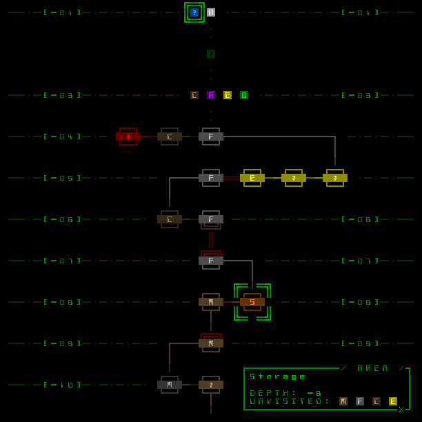 cogmind_world_map_concept_final_full