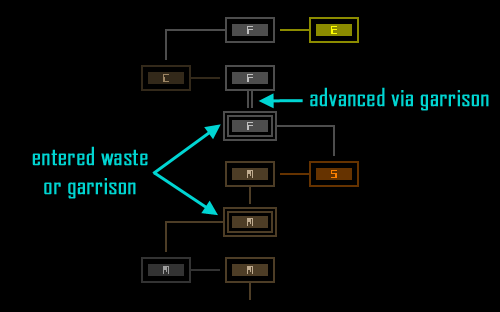 cogmind_world_map_concept_1_extras