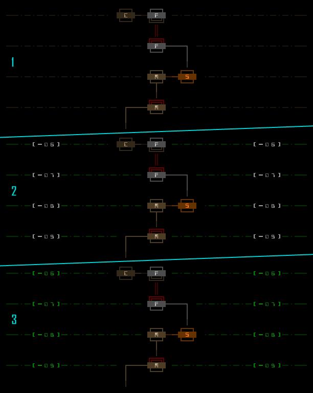 cogmind_world_map_concept_2_depth_concepts