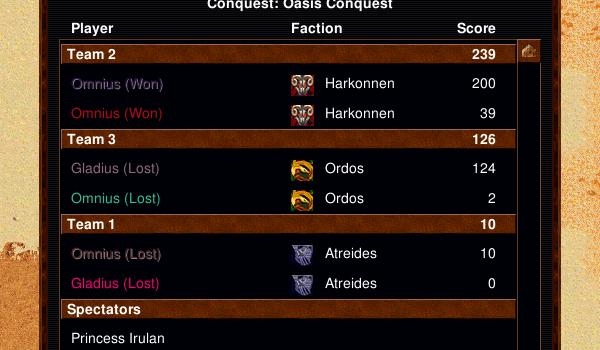 Player scores