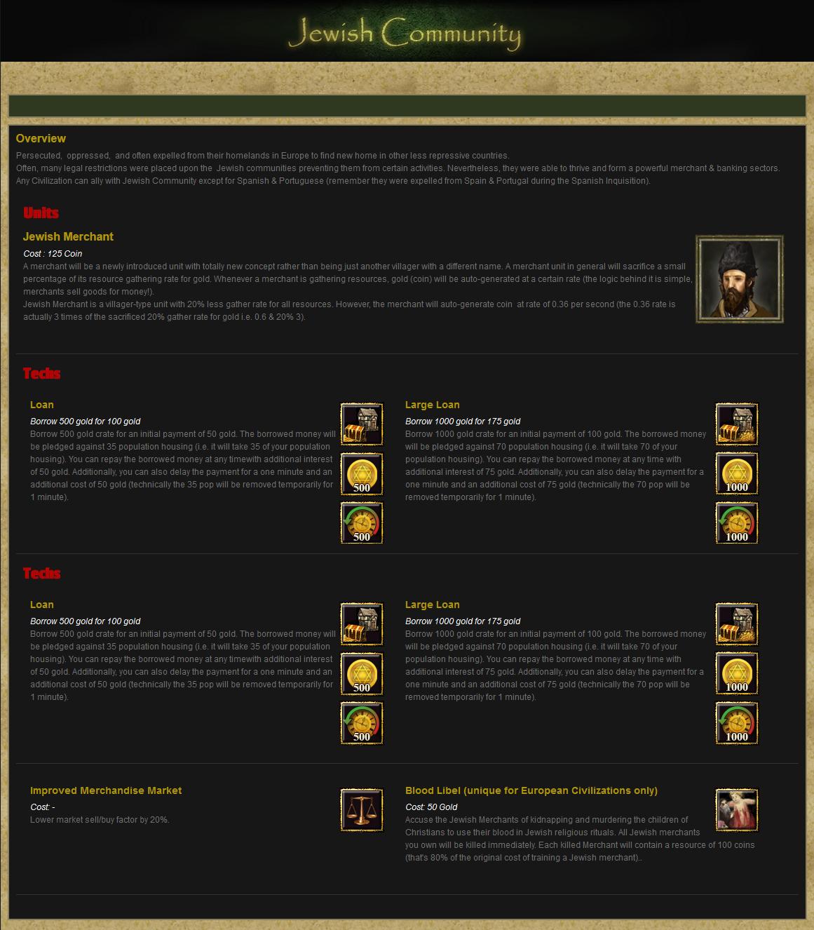 Minor Civilizations (Minor Natives) news - Age of Empires 3