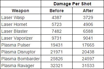 weapon_balance_changes