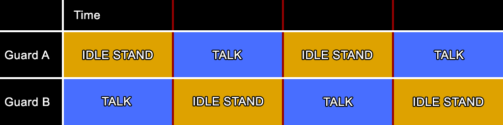talking animation tutorial