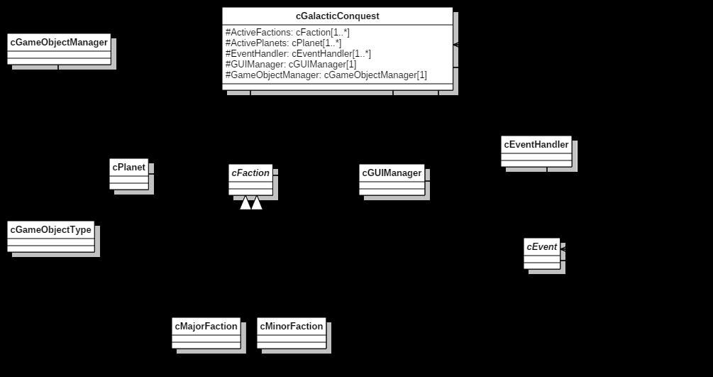 GUI Layout Proposal