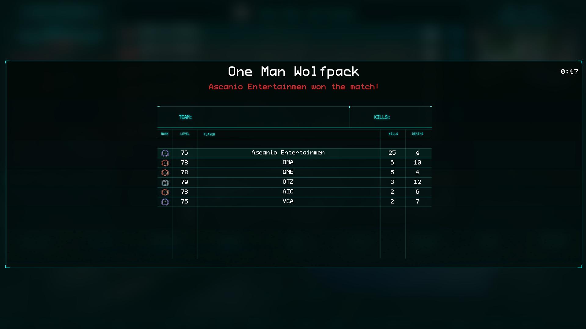Bots in Crash Force levels