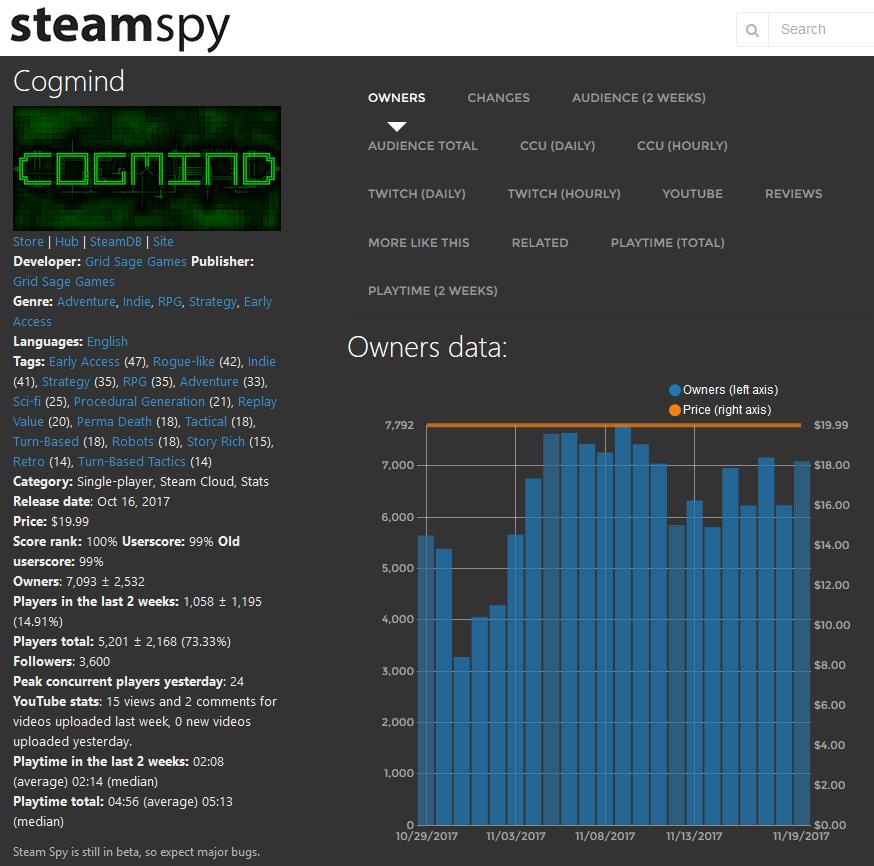 cogmind_steamspy_info_171120