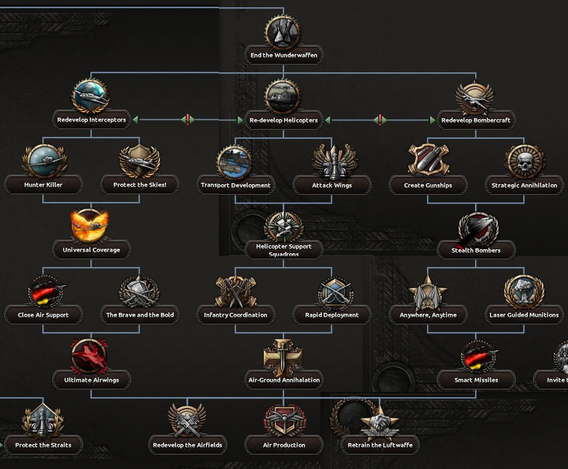 Dev Diary VII: Götterdämmerung - Part I news - The New Order - Last