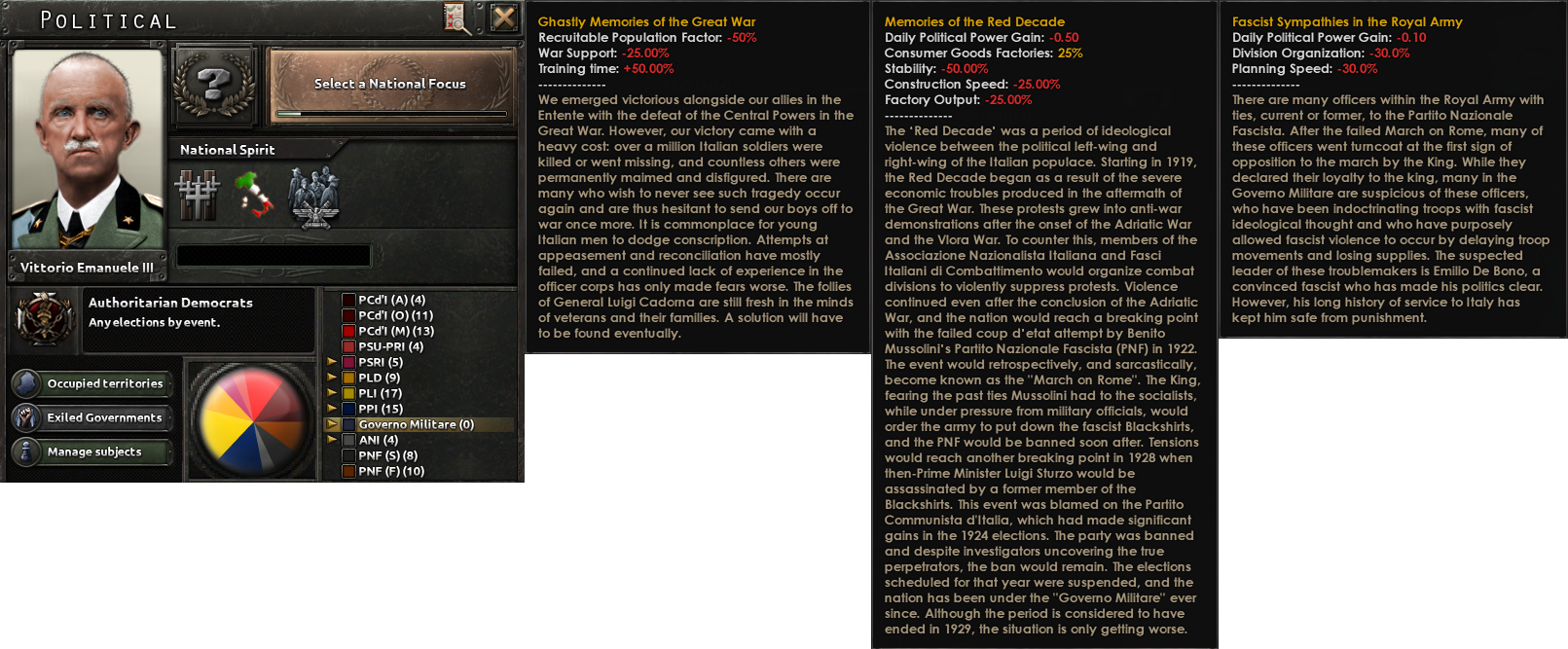 Spartakus - World in Revolution mod for Hearts of Iron IV - Mod DB