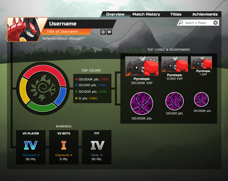 profile overview example