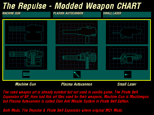 Modded MC weapons