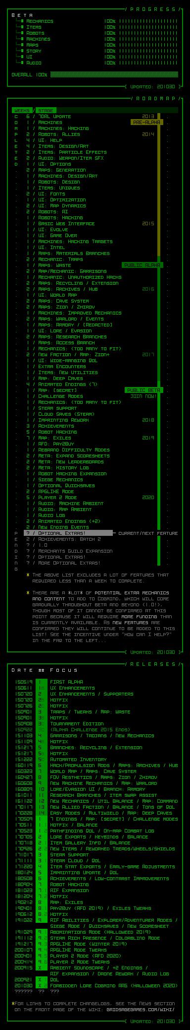 cogmind_dev_roadmap_201030
