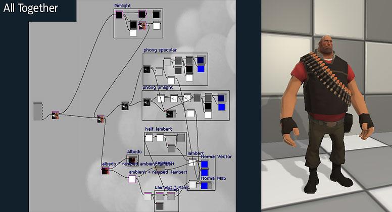 TF2 Shading in UT3 tutorial - Unreal Tournament 3