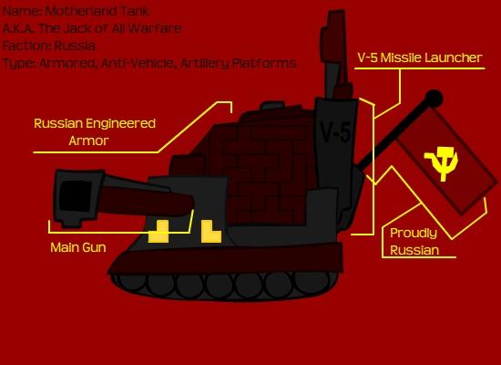 The Motherland Tank