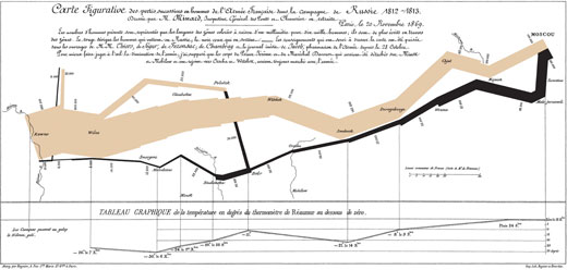 Information graphic