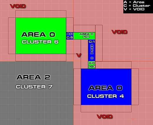 A Area with six clusters