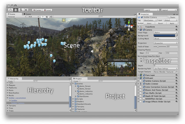 Unity Tutorial: Learning the Interface - Mod DB