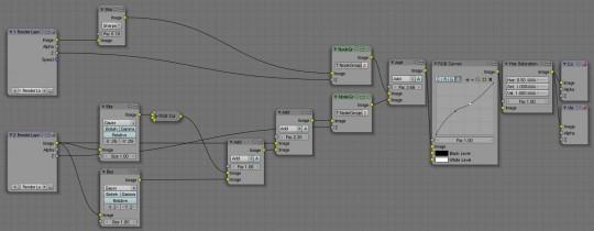 complete_node_setup