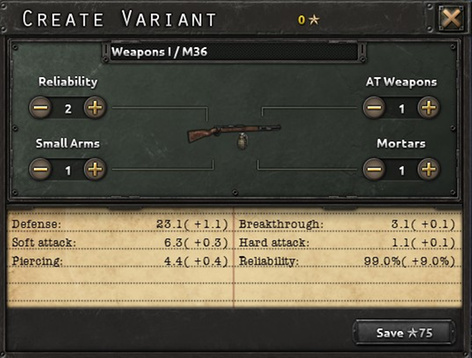 More Variants file - Hearts of Iron IV - Mod DB