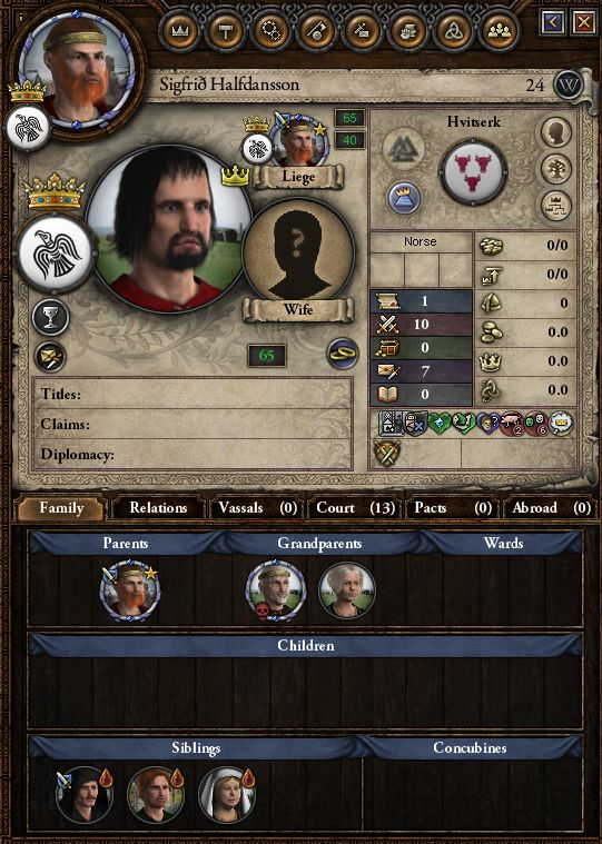 Ck2 game of thrones traits list