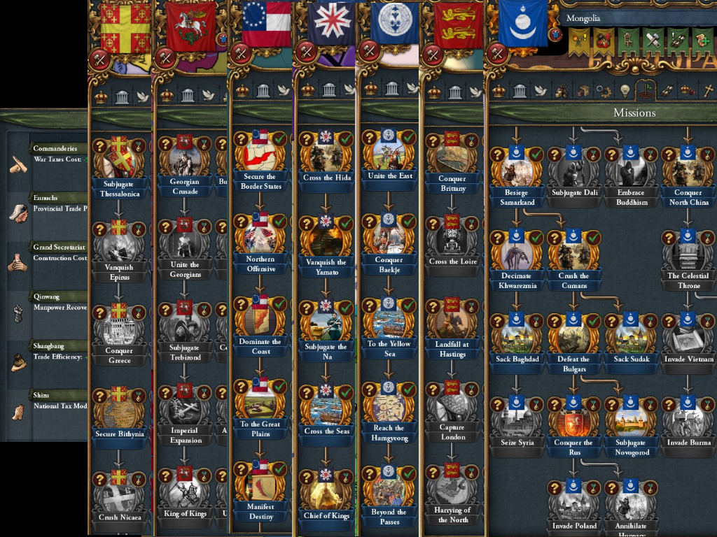 Eu4 Mods Not Working