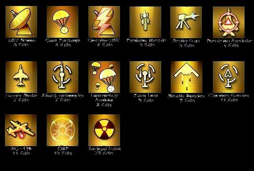 MW2 Killstreaks addon - Garrys Mod for Half-Life 2 - Mod DB