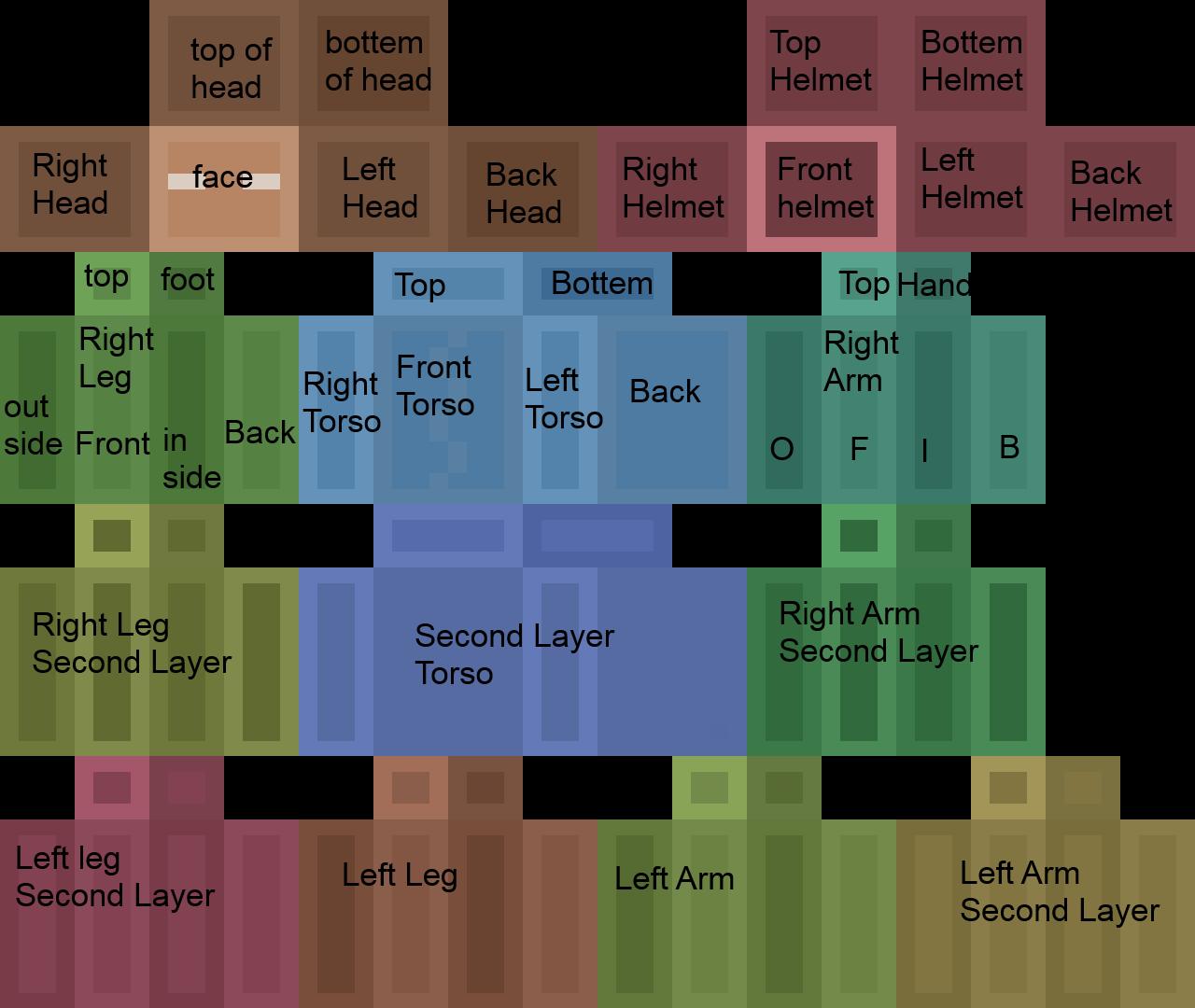 craft guide minecraft 1.7 2