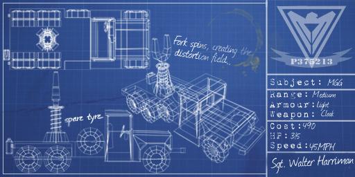 Mobile gap generator blueprint image red alert a path beyond mobile gap generator blueprint malvernweather Gallery