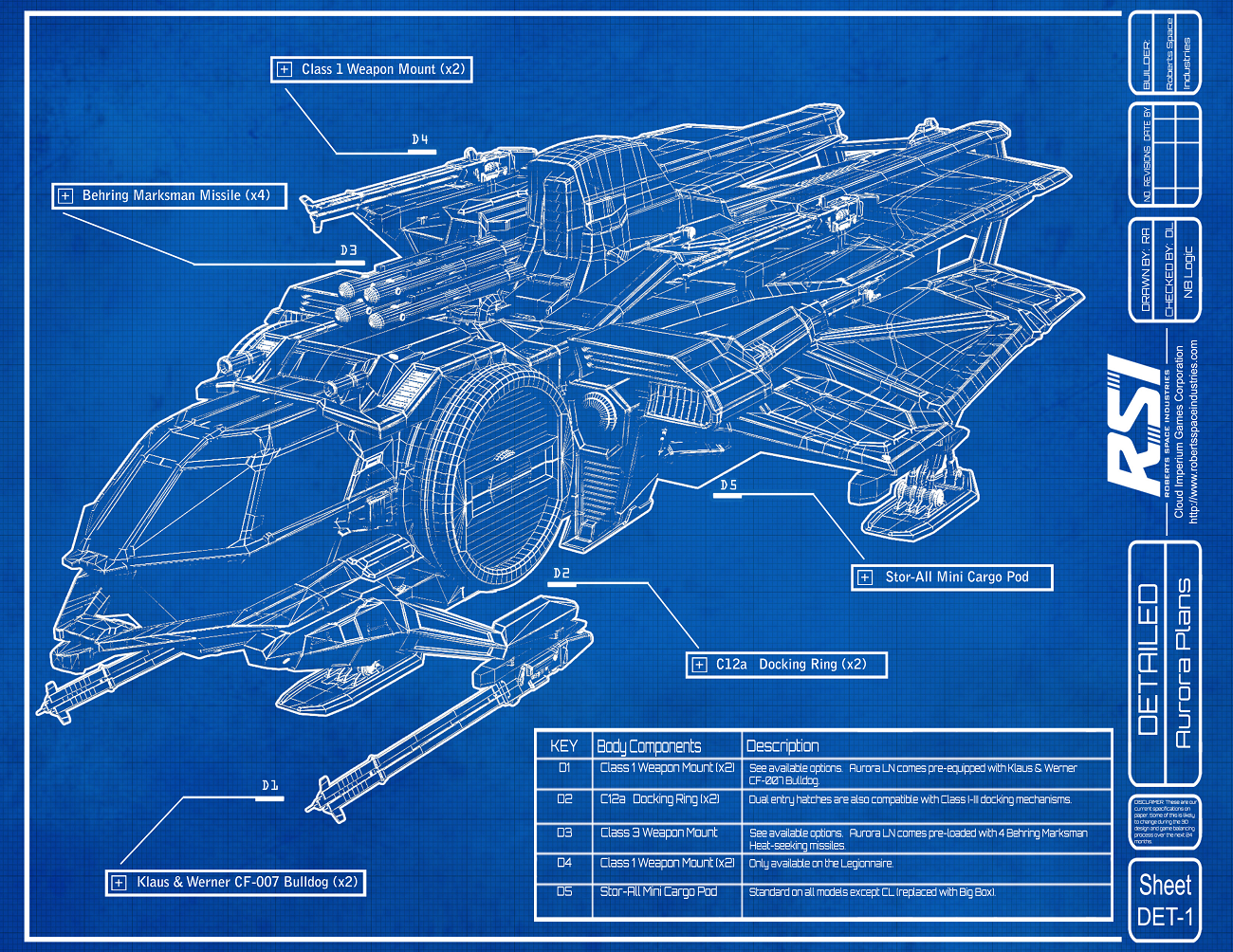 Authentic blue blueprints hackaday authentic blue blueprints malvernweather Choice Image