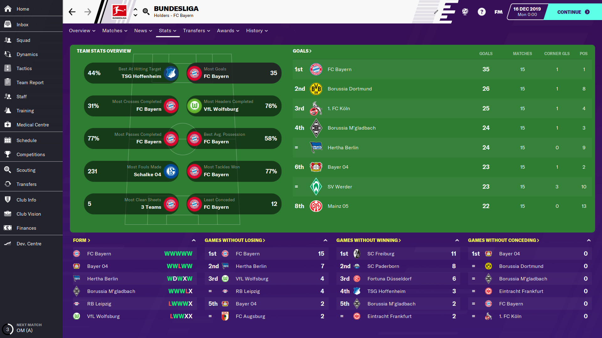 Image 1 - Football Manager 2020 - Mod DB