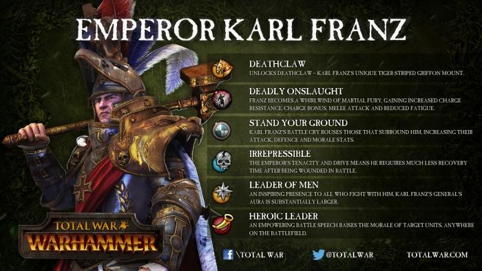 Total War Warhammer Best Vampire Build