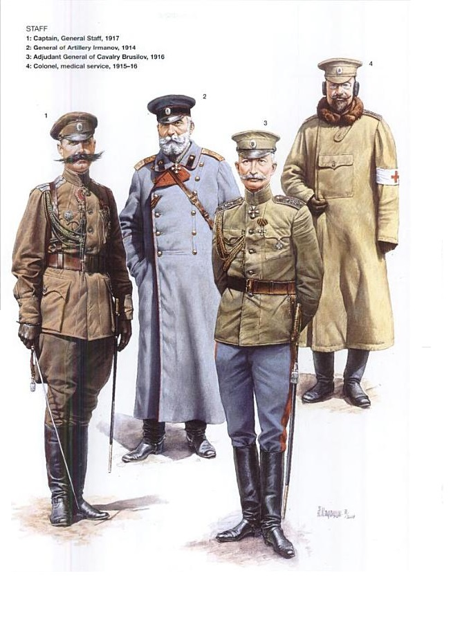 Russian Soldiers 1914-1917 image - WW1 Reference Group - Mod DB