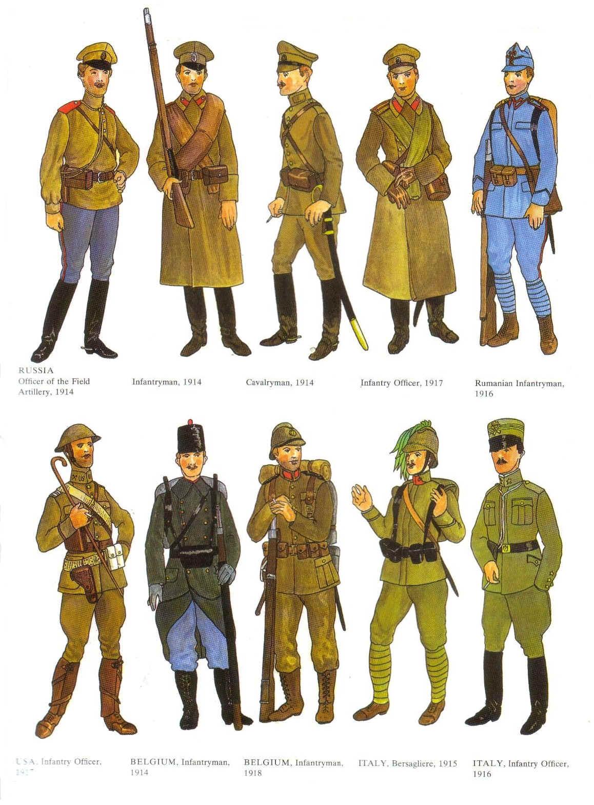 Ww1 Russian Uniform